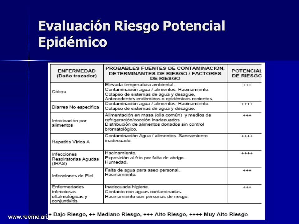 www.reeme.arizona.edu Evaluación Riesgo Potencial Epidémico