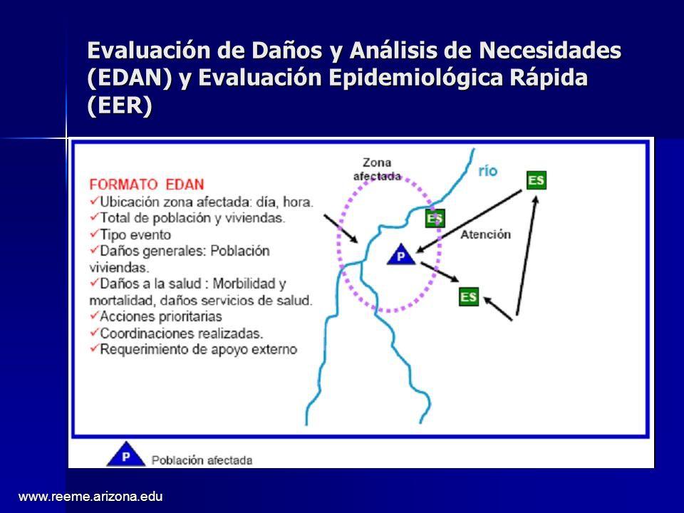 www.reeme.arizona.edu Evaluación de Daños y Análisis de Necesidades (EDAN) y Evaluación Epidemiológica Rápida (EER)