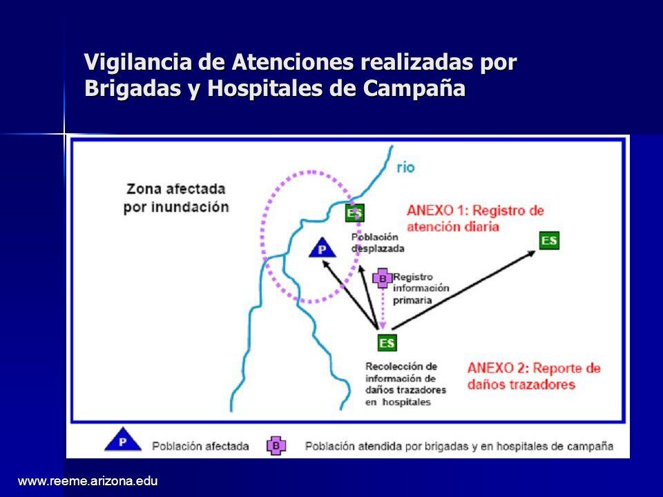 www.reeme.arizona.edu Vigilancia de Atenciones realizadas por Brigadas y Hospitales de Campaña