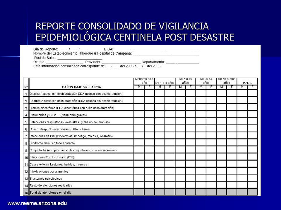 www.reeme.arizona.edu REPORTE CONSOLIDADO DE VIGILANCIA EPIDEMIOLÓGICA CENTINELA POST DESASTRE
