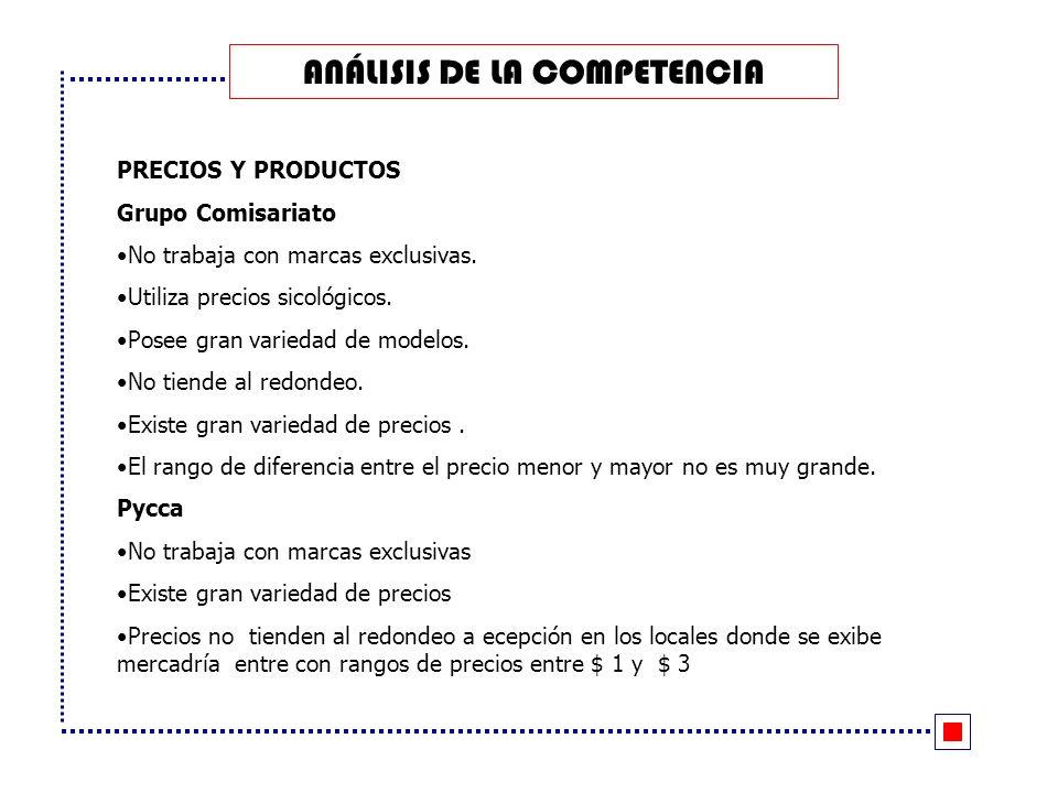 ANÁLISIS DE LA COMPETENCIA PRECIOS Y PRODUCTOS Grupo Comisariato No trabaja con marcas exclusivas.