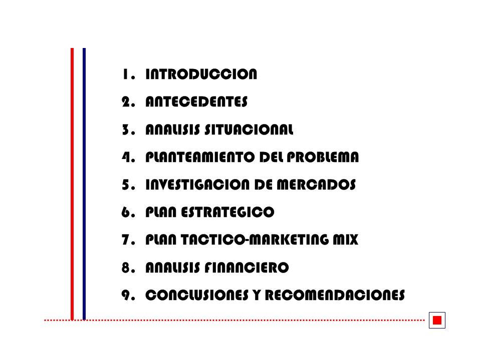 1.INTRODUCCION 2.ANTECEDENTES 3.ANALISIS SITUACIONAL 4.PLANTEAMIENTO DEL PROBLEMA 5.INVESTIGACION DE MERCADOS 6.PLAN ESTRATEGICO 7.PLAN TACTICO-MARKETING MIX 8.ANALISIS FINANCIERO 9.CONCLUSIONES Y RECOMENDACIONES