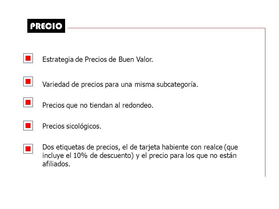PRECIO Estrategia de Precios de Buen Valor.Variedad de precios para una misma subcategoría.