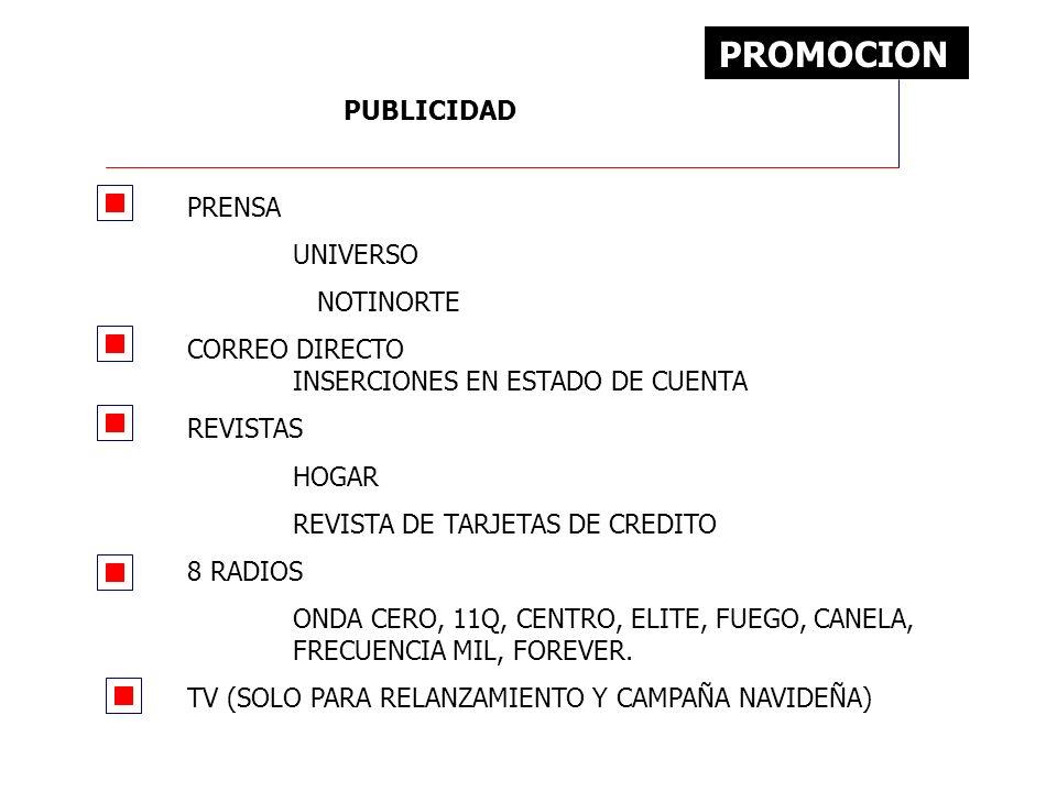 PROMOCION PUBLICIDAD PRENSA UNIVERSO NOTINORTE CORREO DIRECTO INSERCIONES EN ESTADO DE CUENTA REVISTAS HOGAR REVISTA DE TARJETAS DE CREDITO 8 RADIOS ONDA CERO, 11Q, CENTRO, ELITE, FUEGO, CANELA, FRECUENCIA MIL, FOREVER.