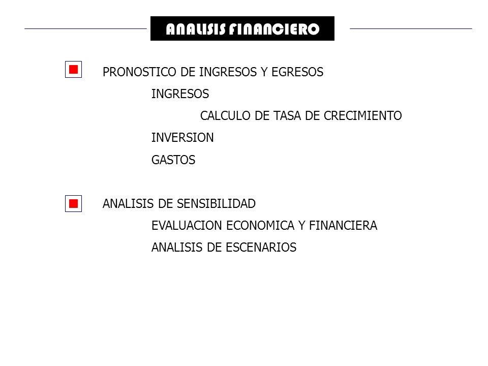 PRONOSTICO DE INGRESOS Y EGRESOS INGRESOS CALCULO DE TASA DE CRECIMIENTO INVERSION GASTOS ANALISIS DE SENSIBILIDAD EVALUACION ECONOMICA Y FINANCIERA ANALISIS DE ESCENARIOS ANALISIS FINANCIERO