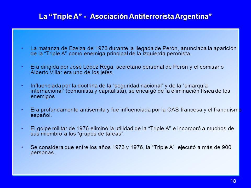 18 La Triple A - Asociación Antiterrorista Argentina La matanza de Ezeiza de 1973 durante la llegada de Perón, anunciaba la aparición de la Triple A c