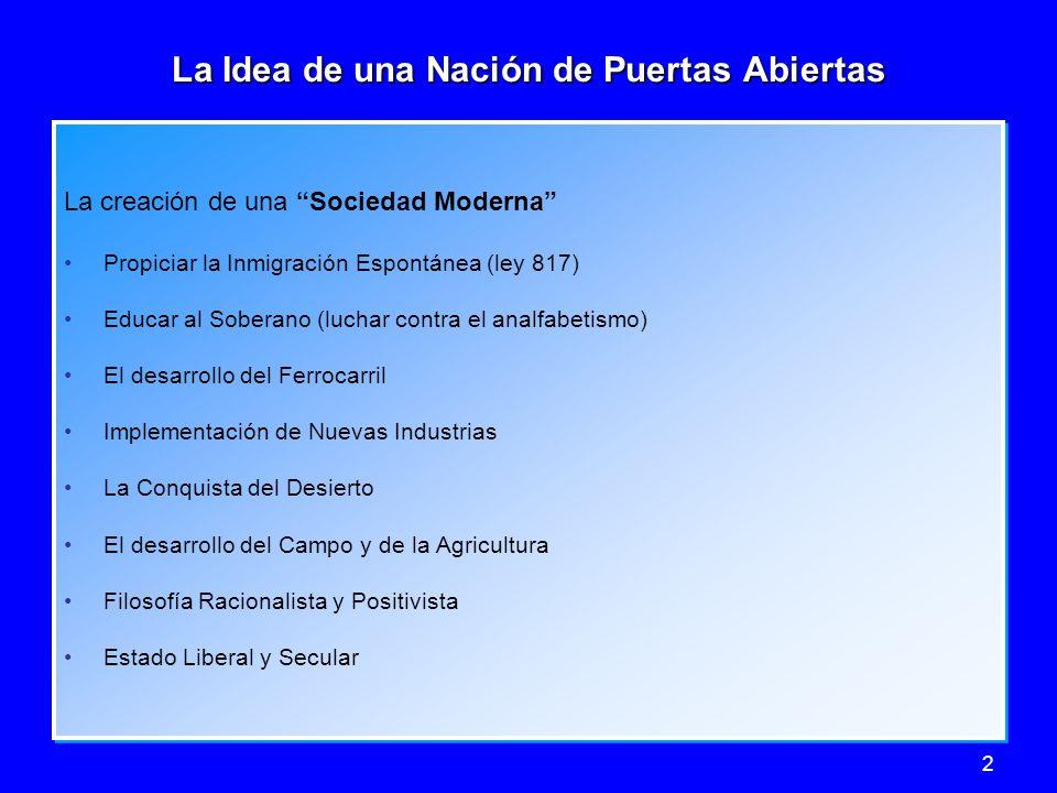 2 La Idea de una Nación de Puertas Abiertas La creación de una Sociedad Moderna Propiciar la Inmigración Espontánea (ley 817) Educar al Soberano (luch