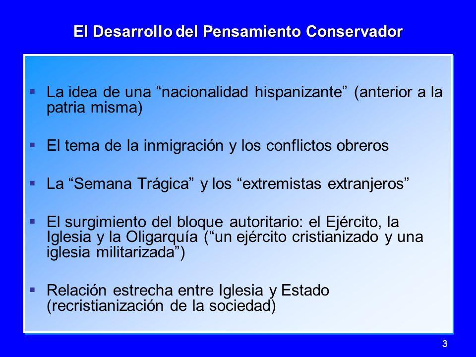 3 El Desarrollo del Pensamiento Conservador La idea de una nacionalidad hispanizante (anterior a la patria misma) El tema de la inmigración y los conf