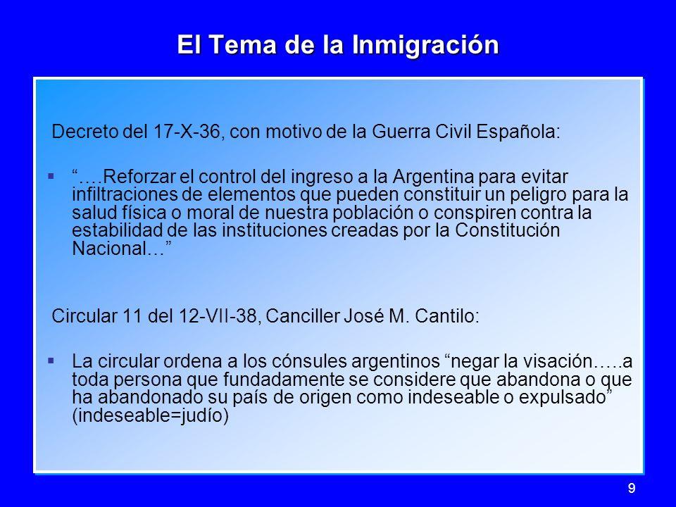 9 El Tema de la Inmigración Decreto del 17-X-36, con motivo de la Guerra Civil Española: ….Reforzar el control del ingreso a la Argentina para evitar
