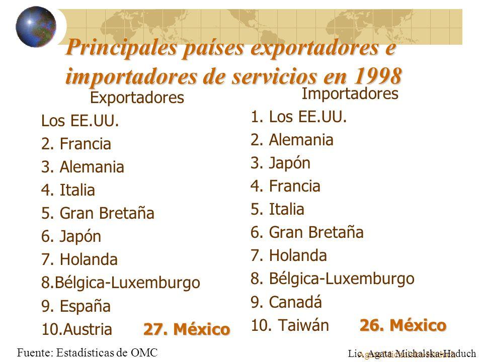 Agata Michalska-Haduch Principales países exportadores e importadores de servicios en 1998 Exportadores Los EE.UU. 2. Francia 3. Alemania 4. Italia 5.