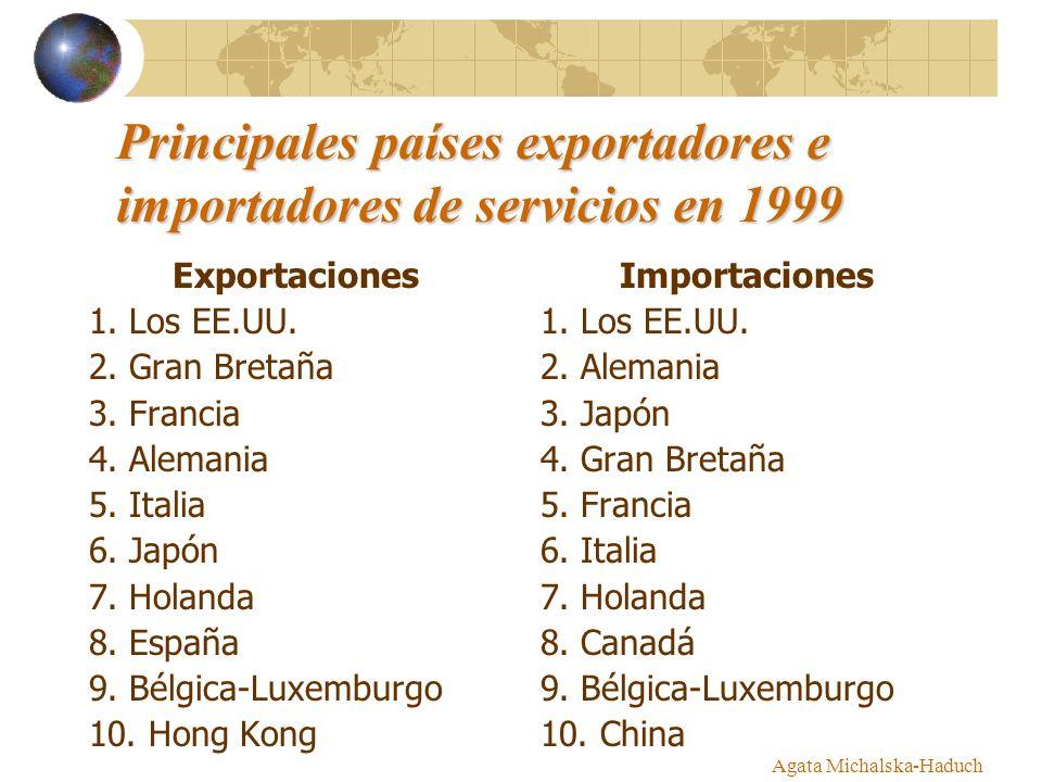 Agata Michalska-Haduch Principales países exportadores e importadores de servicios en 1999 Exportaciones 1. Los EE.UU. 2. Gran Bretaña 3. Francia 4. A