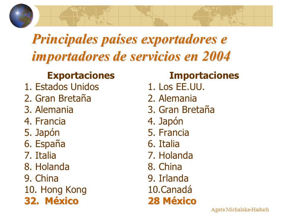 Agata Michalska-Haduch Principales países exportadores e importadores de servicios en 2004 Exportaciones 1. Estados Unidos 2. Gran Bretaña 3. Alemania