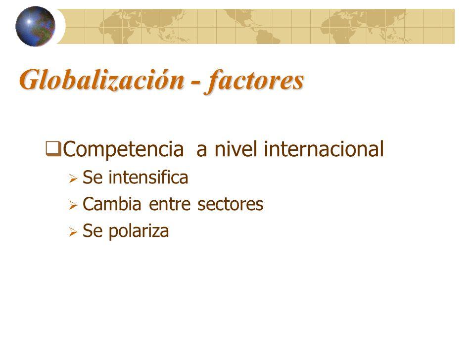 Globalización - factores Competencia a nivel internacional Se intensifica Cambia entre sectores Se polariza