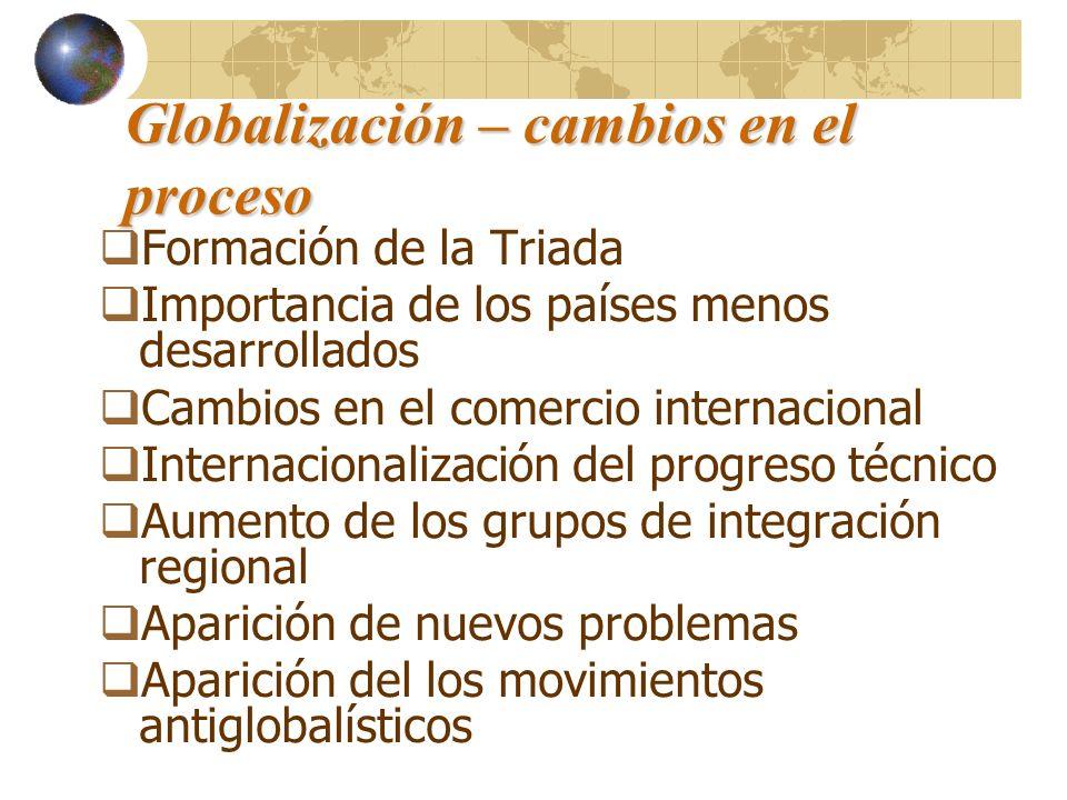 Globalización – cambios en el proceso Formación de la Triada Importancia de los países menos desarrollados Cambios en el comercio internacional Intern