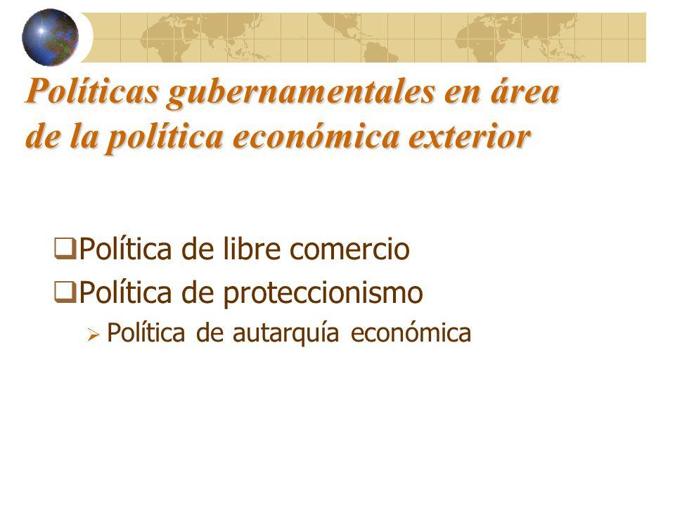 Políticas gubernamentales en área de la política económica exterior Política de libre comercio Política de proteccionismo Política de autarquía económ