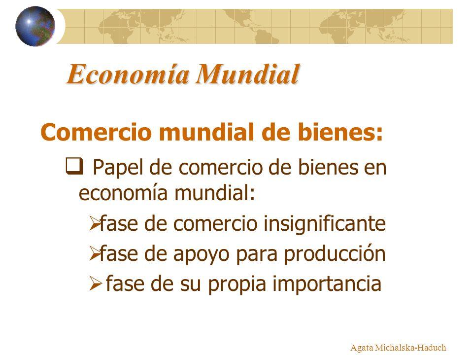 Estructura de las exportaciones mundiales de bienes Productos/ Año199319992004 Productos agropecuarios12.09.98.8 alimentos9.58.07.0 materias primas agrícolas2.52.01.8 Productos de minería11.910.214.4 minerales3.12.83.1 combustibles8.87.011.1 Productos elaborados73.376.573.8 hierro y acero3.02.33.0 productos químicos9.09.611.0 Productos semielaborados7.57.67.1 Maquinaria y medios de transporte37.841.939.0 Textiles3.22.72.2 Vestidos3.73.22.9 Otros productos de consumo9.29.08.6