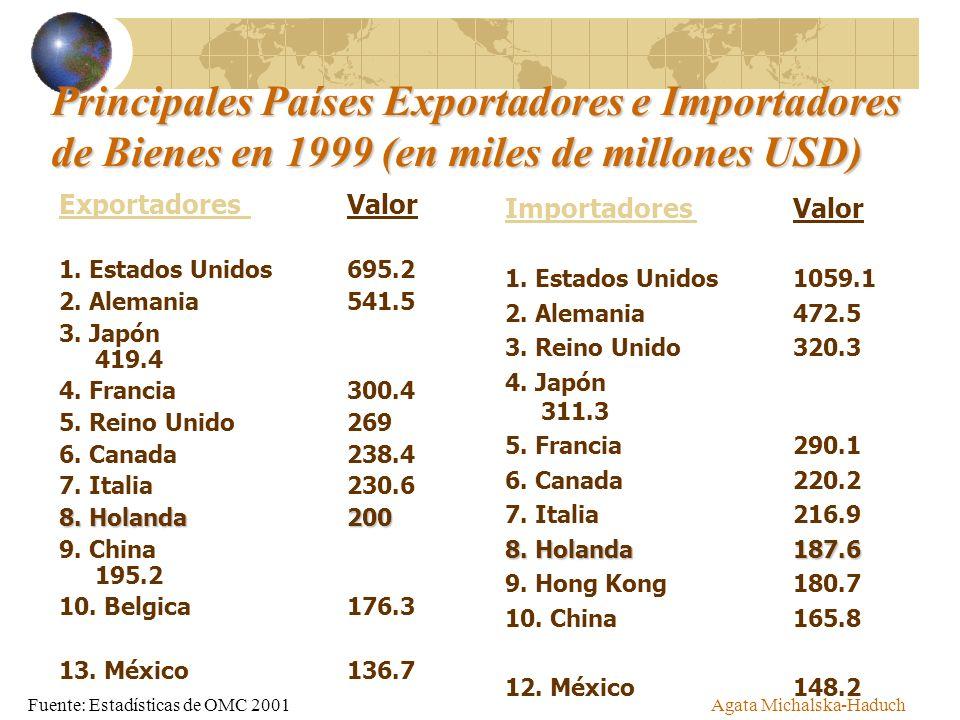 Agata Michalska-Haduch Principales Países Exportadores e Importadores de Bienes en 1999 (en miles de millones USD) ExportadoresValor 1. Estados Unidos