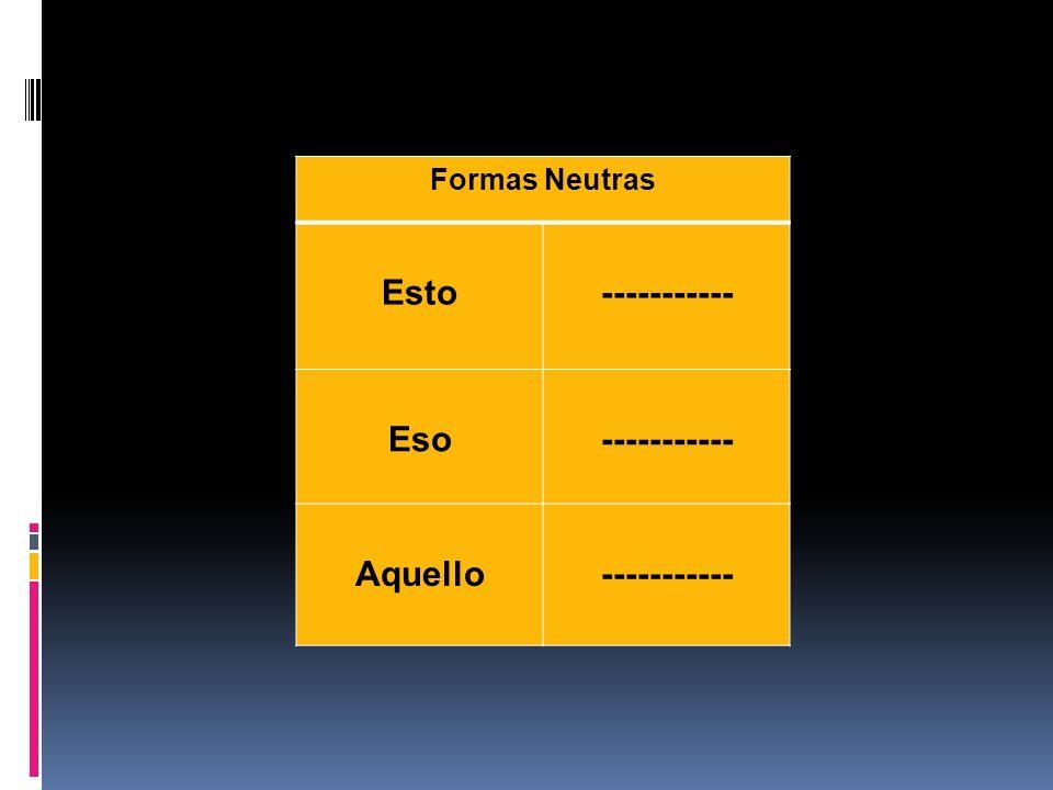 Formas Neutras Esto----------- Eso----------- Aquello-----------
