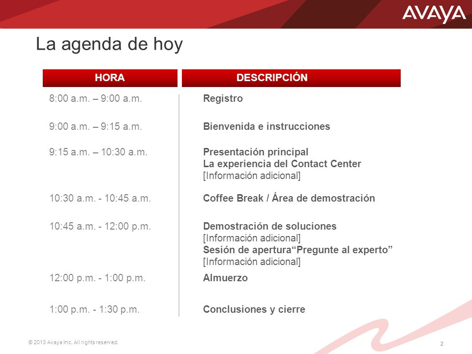 © 2013 Avaya Inc. All rights reserved. 22 La agenda de hoy 8:00 a.m.
