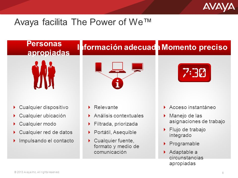 © 2013 Avaya Inc. All rights reserved.