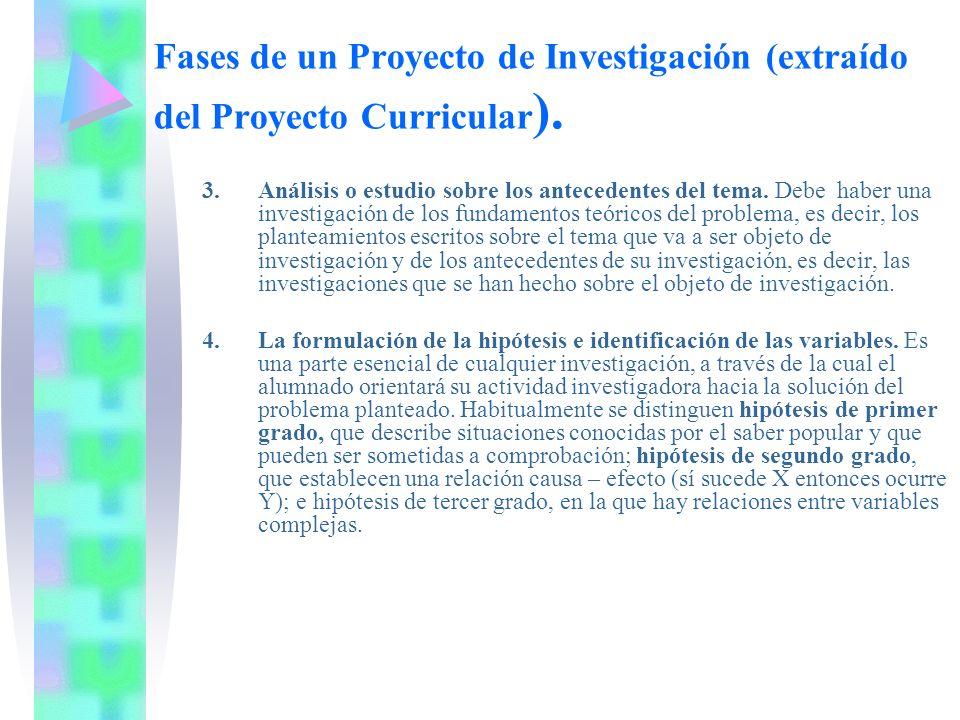 Fases de un Proyecto de Investigación (extraído del Proyecto Curricular ). 3.Análisis o estudio sobre los antecedentes del tema. Debe haber una invest