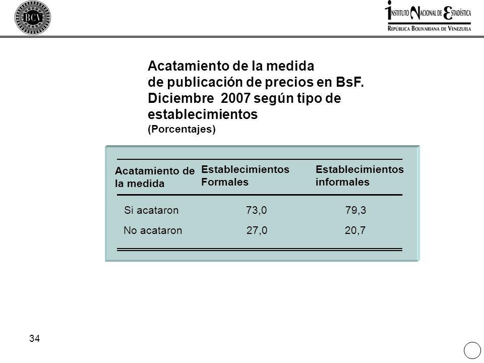 34 Acatamiento de la medida de publicación de precios en BsF. Diciembre 2007 según tipo de establecimientos (Porcentajes) Acatamiento de la medida Est