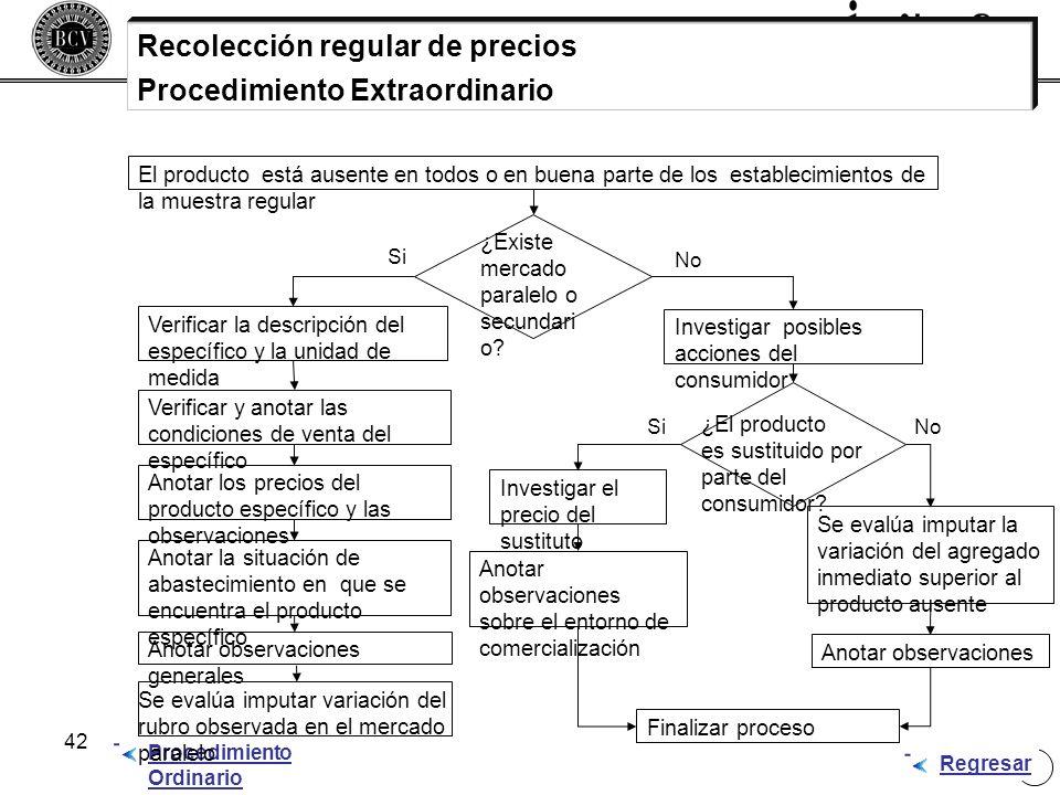 42 Recolección regular de precios Procedimiento Extraordinario Regresar Procedimiento Ordinario Investigar posibles acciones del consumidor NoSi Inves