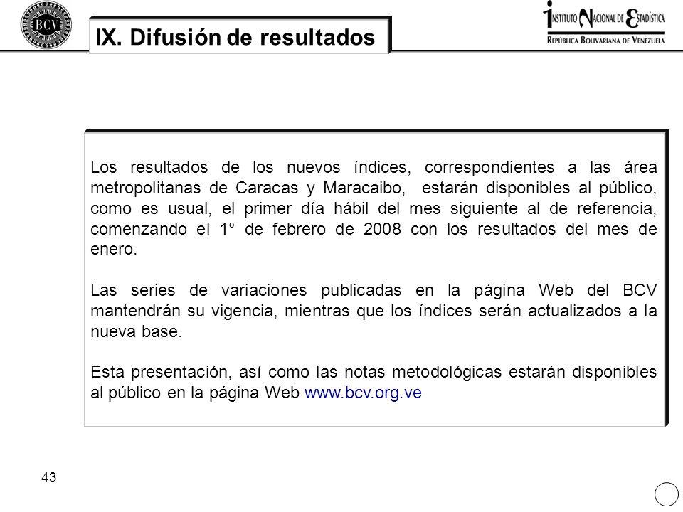 43 Los resultados de los nuevos índices, correspondientes a las área metropolitanas de Caracas y Maracaibo, estarán disponibles al público, como es us