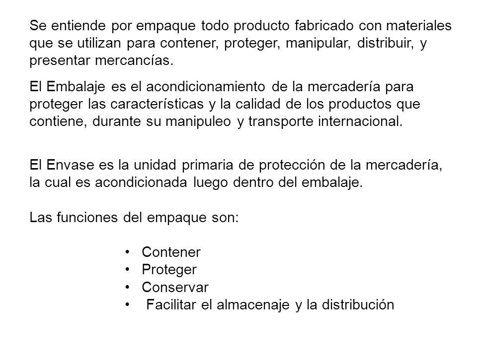 Los empaques se clasifican: Primario de venta: Es el que está en contacto directo con el producto específico con la función de envasarlo, protegerlo.
