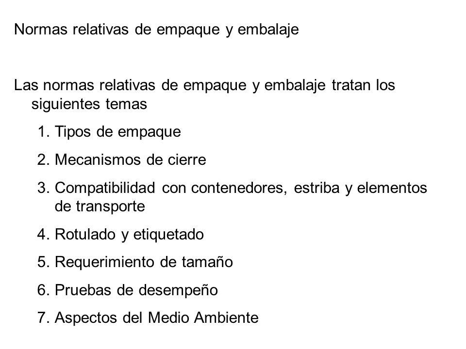 El empaque de las mercancías debe dar respuesta a las siguientes preguntas.