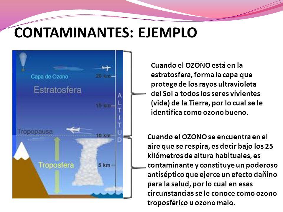 Cuando el OZONO se encuentra en el aire que se respira, es decir bajo los 25 kilómetros de altura habituales, es contaminante y constituye un podero