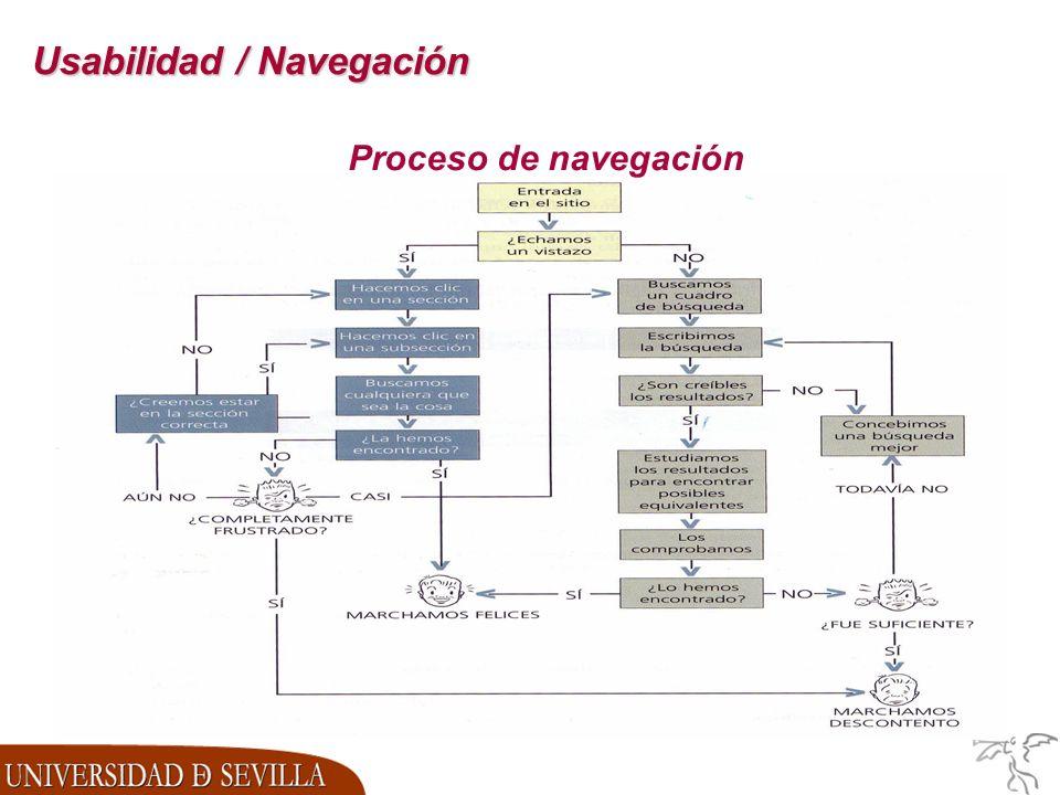 Usabilidad / Navegación Proceso de navegación