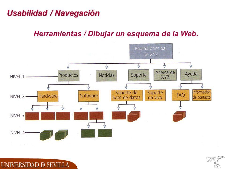 Usabilidad / Navegación Herramientas / Dibujar un esquema de la Web.