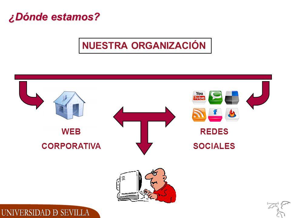 ¿Dónde estamos? WEB CORPORATIVA REDES SOCIALES NUESTRA ORGANIZACIÓN