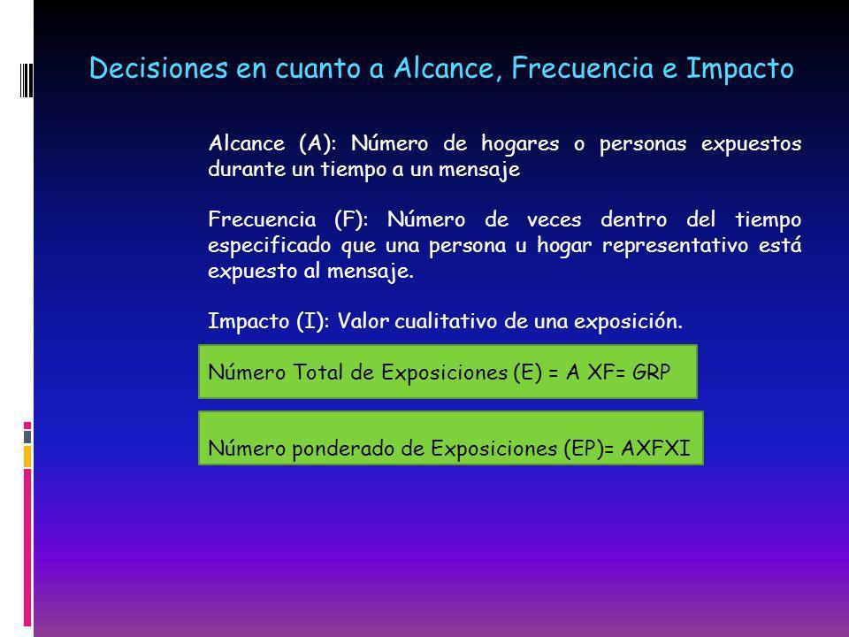 Decisiones en cuanto a Alcance, Frecuencia e Impacto Alcance (A): Número de hogares o personas expuestos durante un tiempo a un mensaje Frecuencia (F)
