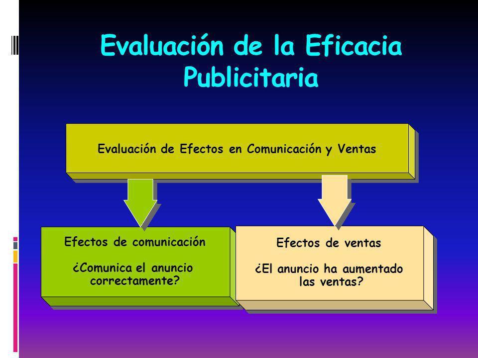 Evaluación de Efectos en Comunicación y Ventas Efectos de comunicación ¿Comunica el anuncio correctamente? Efectos de comunicación ¿Comunica el anunci