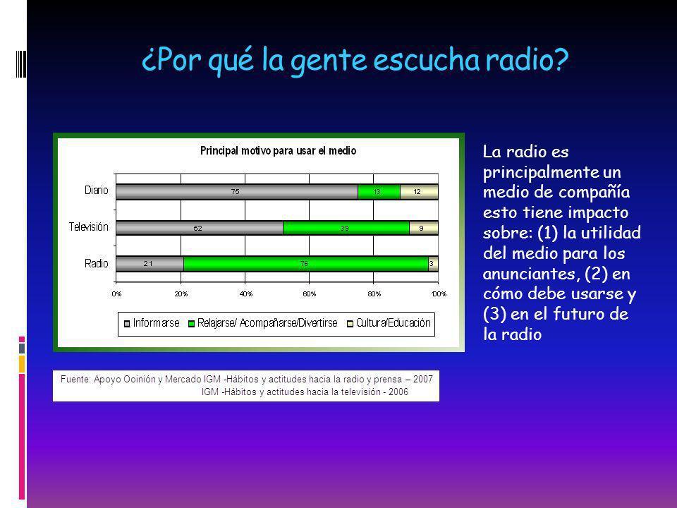 ¿Por qué la gente escucha radio? La radio es principalmente un medio de compañía esto tiene impacto sobre: (1) la utilidad del medio para los anuncian