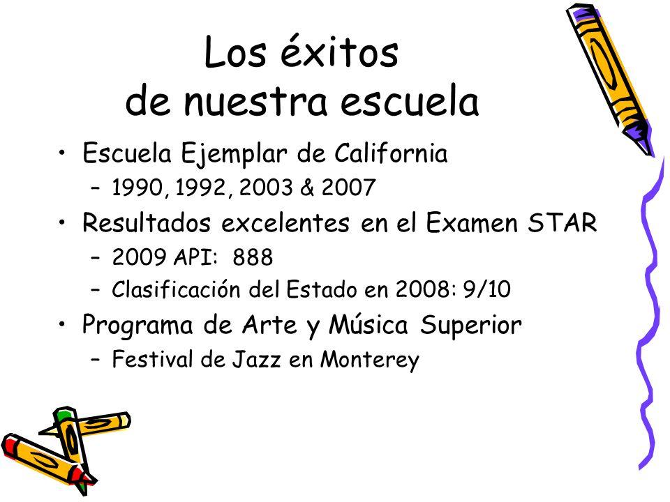 Los éxitos de nuestra escuela Escuela Ejemplar de California –1990, 1992, 2003 & 2007 Resultados excelentes en el Examen STAR –2009 API: 888 –Clasificación del Estado en 2008: 9/10 Programa de Arte y Música Superior –Festival de Jazz en Monterey