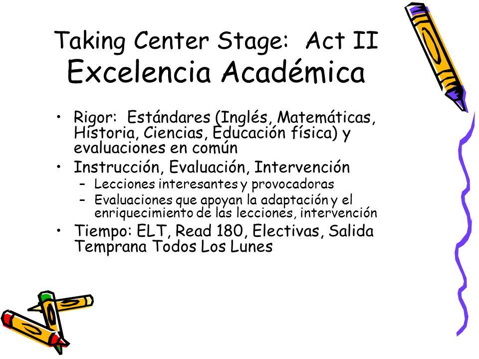 Taking Center Stage: Act II Excelencia Académica Rigor: Estándares (Inglés, Matemáticas, Historia, Ciencias, Educación física) y evaluaciones en común Instrucción, Evaluación, Intervención –Lecciones interesantes y provocadoras –Evaluaciones que apoyan la adaptación y el enriquecimiento de las lecciones, intervención Tiempo: ELT, Read 180, Electivas, Salida Temprana Todos Los Lunes