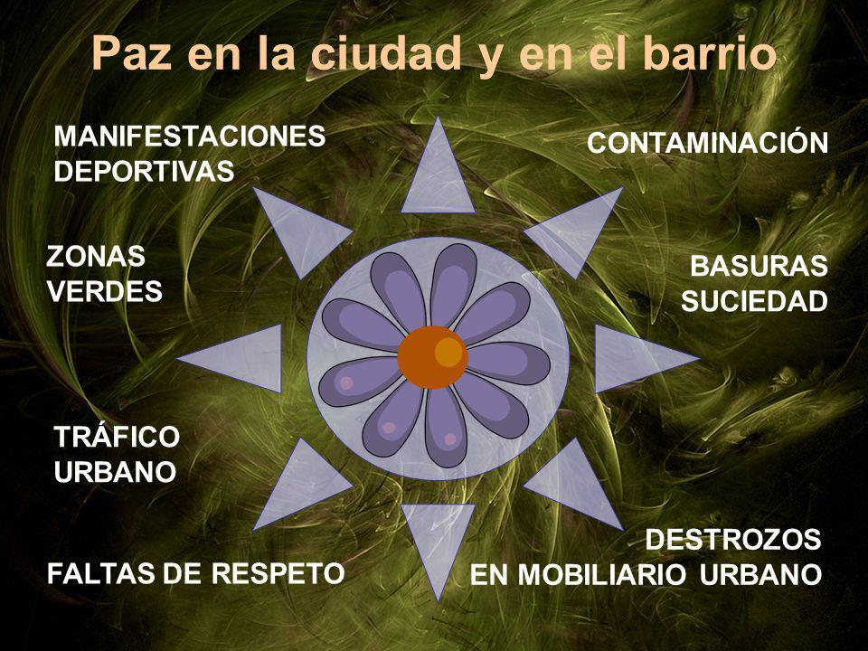 Paz en la ciudad y en el barrio MANIFESTACIONES DEPORTIVAS FALTAS DE RESPETO ZONAS VERDES CONTAMINACIÓN BASURAS SUCIEDAD DESTROZOS EN MOBILIARIO URBAN