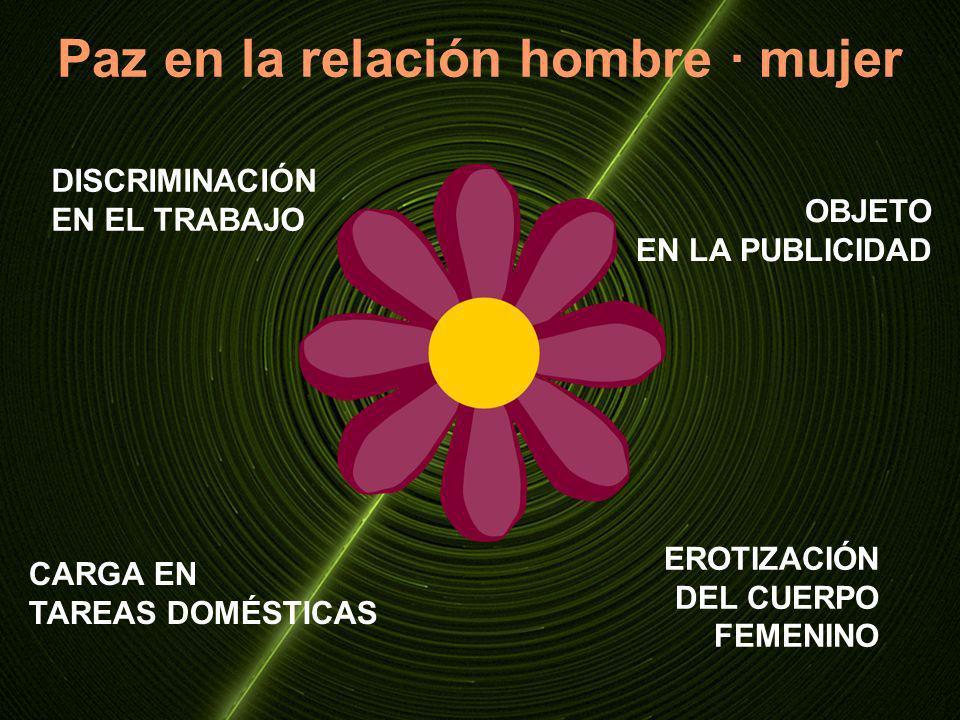 Paz en la relación hombre · mujer DISCRIMINACIÓN EN EL TRABAJO OBJETO EN LA PUBLICIDAD CARGA EN TAREAS DOMÉSTICAS EROTIZACIÓN DEL CUERPO FEMENINO