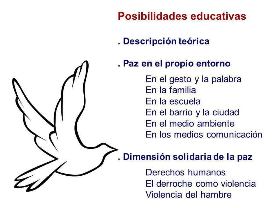 Posibilidades educativas. Descripción teórica. Paz en el propio entorno En el gesto y la palabra En la familia En la escuela En el barrio y la ciudad