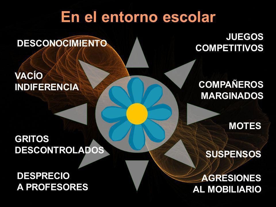 En el entorno escolar DESCONOCIMIENTO GRITOS DESCONTROLADOS VACÍO INDIFERENCIA JUEGOS COMPETITIVOS COMPAÑEROS MARGINADOS MOTES AGRESIONES AL MOBILIARI