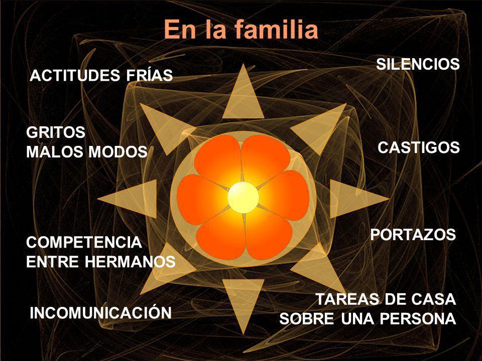 En la familia ACTITUDES FRÍAS COMPETENCIA ENTRE HERMANOS GRITOS MALOS MODOS SILENCIOS CASTIGOS TAREAS DE CASA SOBRE UNA PERSONA INCOMUNICACIÓN PORTAZO