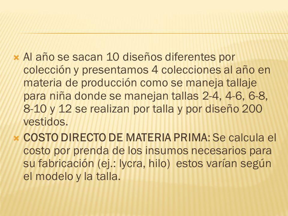 EMPAQUE: Cada vestido de baño será empacado en Bolsas fabricadas en polipropileno biorentado, galga (grosor) 160 (0,04mm) Solapa adhesiva de 3 cm.
