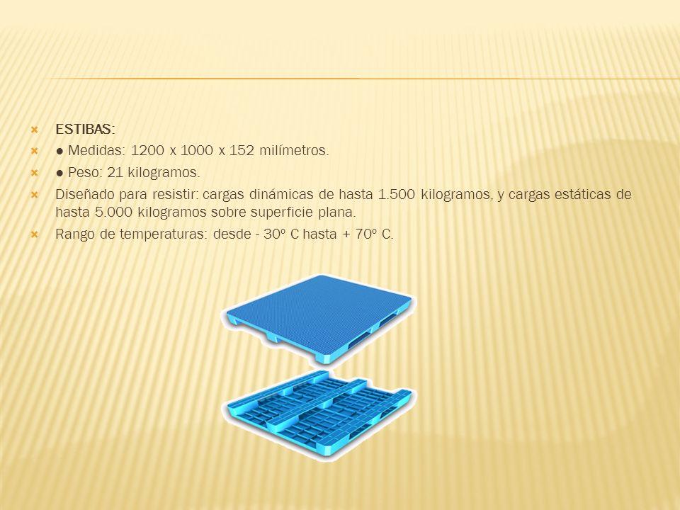 ESTIBAS: Medidas: 1200 x 1000 x 152 milímetros. Peso: 21 kilogramos. Diseñado para resistir: cargas dinámicas de hasta 1.500 kilogramos, y cargas está