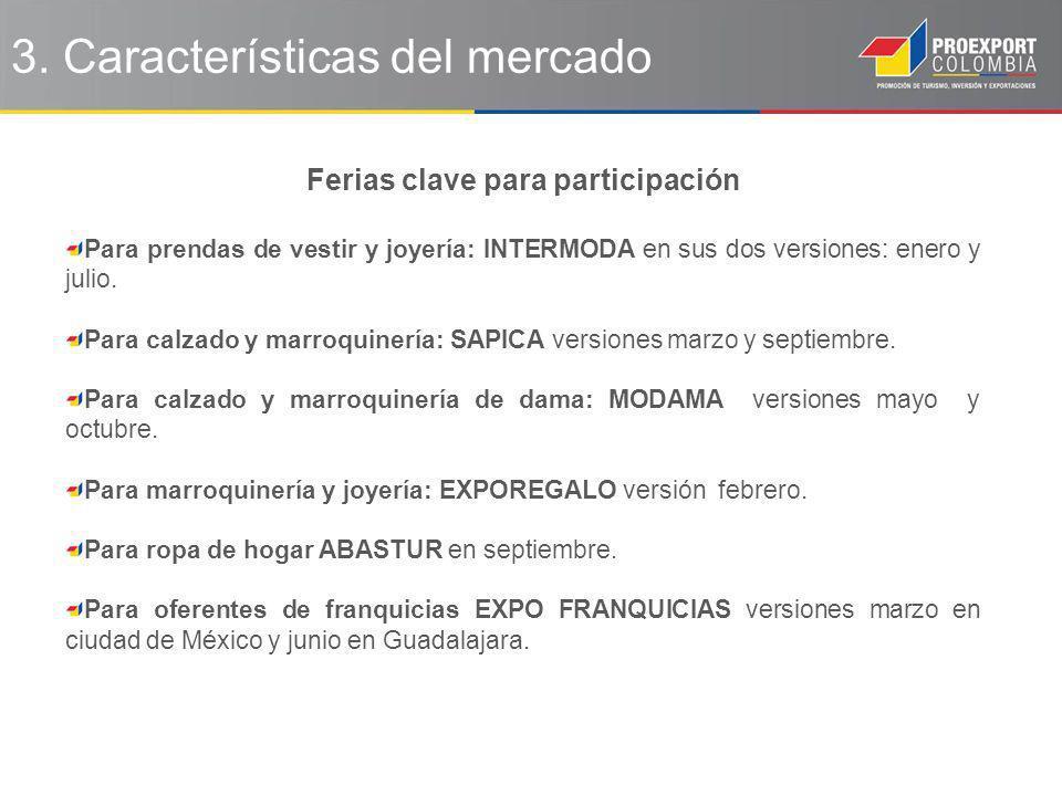 3. Características del mercado Ferias clave para participación Para prendas de vestir y joyería: INTERMODA en sus dos versiones: enero y julio. Para c