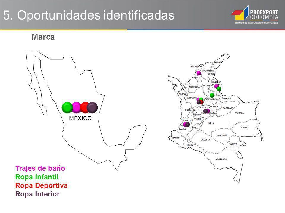 5. Oportunidades identificadas Marca MÉXICO Trajes de baño Ropa Infantil Ropa Deportiva Ropa Interior