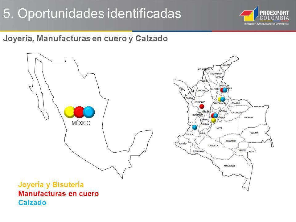 5. Oportunidades identificadas Joyería, Manufacturas en cuero y Calzado MÉXICO Joyería y Bisutería Manufacturas en cuero Calzado