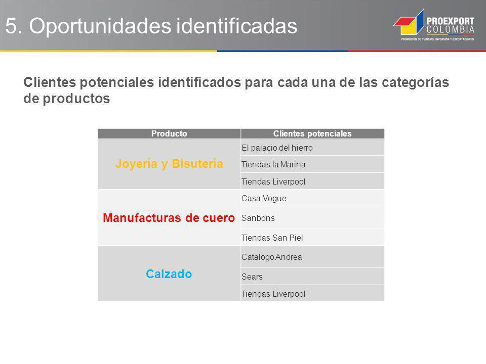 5. Oportunidades identificadas Clientes potenciales identificados para cada una de las categorías de productos ProductoClientes potenciales Joyería y